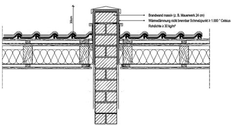 Abstand Fenster Brandwand by Brandwand Dach Detail