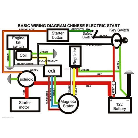 complete electrics atv stator 50cc 70cc 110cc 125cc cdi harness wiring harn ebay