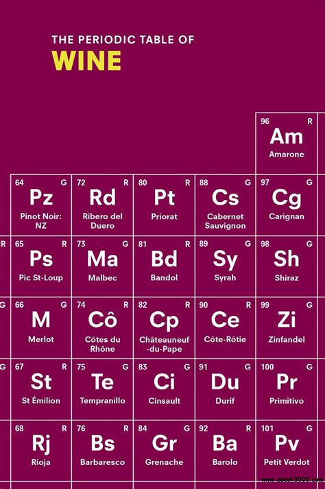 the periodic table of wine free ebooks