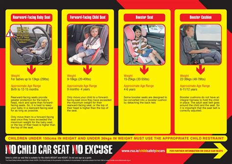 car seat chart check it fits get your car seat checked for free office