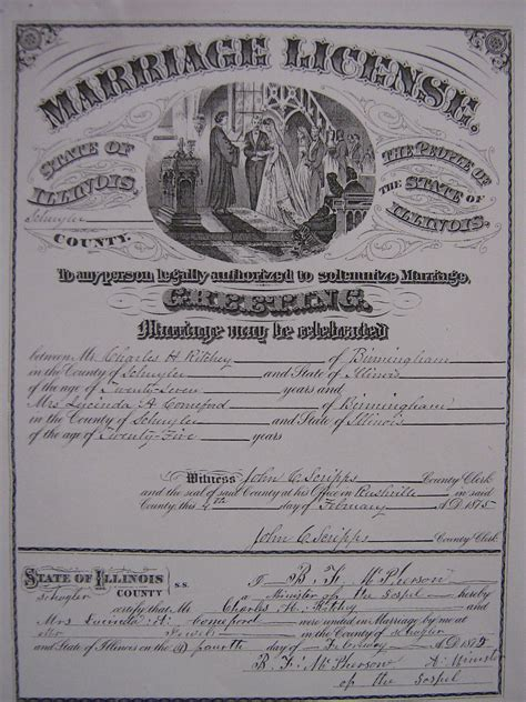 Marriage Records Kentucky Marriage License For Charles H Ritchey And Lucinda A
