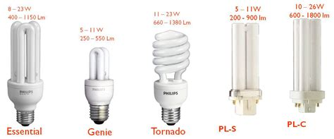 Lu Philips Essential 23 Cool Daylight philips