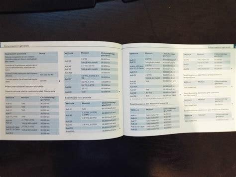 Serviceheft Audi A3 by Original Audi Serviceheft Programma Service A1 A2 A3 A4 A5