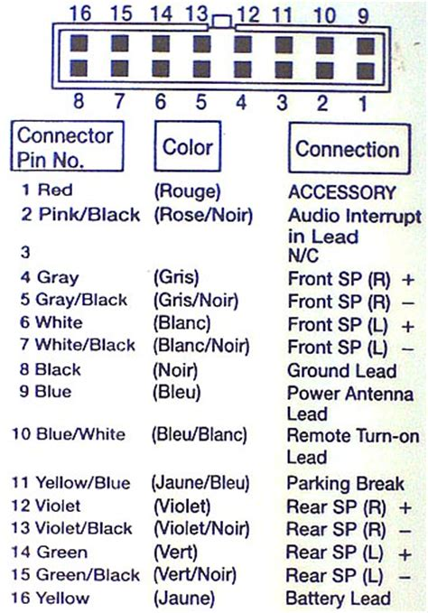 pioneer 16 pin wiring harness diagram techunick biz