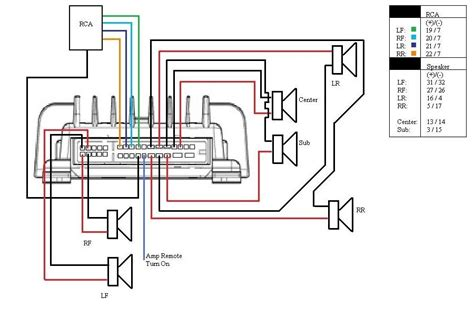 kicker wiring diagram wiring diagram and schematics