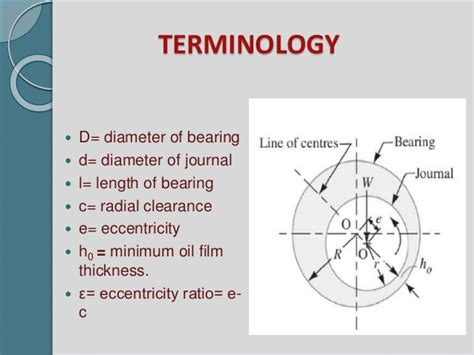 design of journal bearing ppt diagram of journal bearing choice image how to guide and