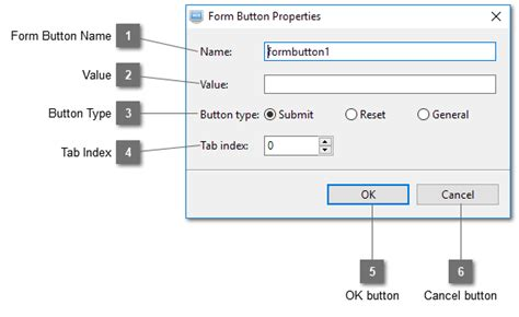 format html button topic form button properties dialog