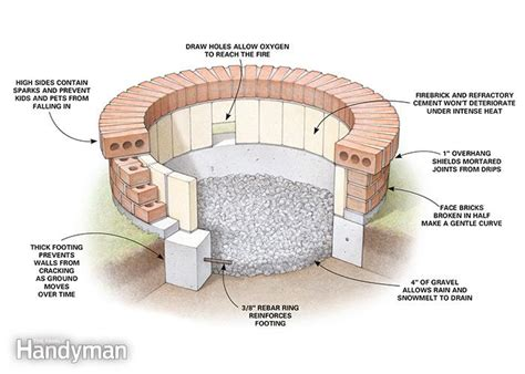 how to dig a fire pit in your backyard building a fire pit the family handyman