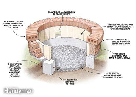 diy pit dimensions building a pit the family handyman