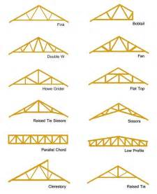 roof truss design software steel roof truss design different types of roof truss woodworking pinterest