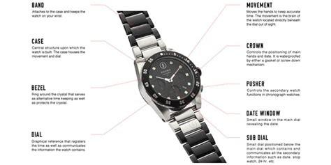 Swiss Army Kanvas Wanita swiss army jam tangan analog pria wanita free