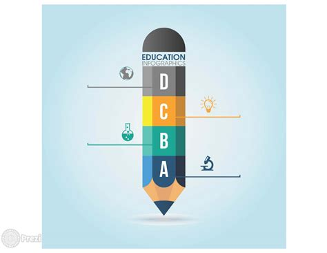 education 2 prezi premium templates