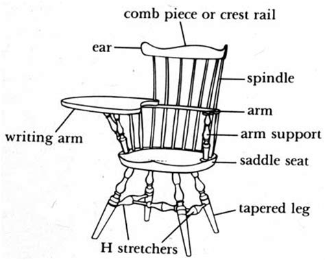 upholstery meaning in english furniture glossary