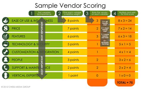 vendor comparison template how to select enterprise collaboration vendors jacob
