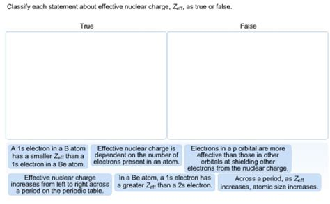 solved categorize each partial electron solved classify each statement about effective nuclear ch