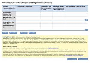 risk and mitigation plan template cdcs assumptions risk analysis and mitigation plan