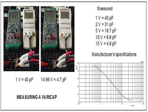 how to test a varactor diode about varactor diodes electronics repair and technology news
