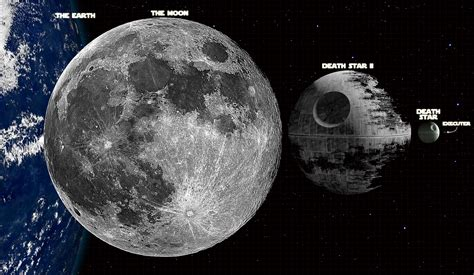 white house death star white house responds to petition to build a death star scopecube