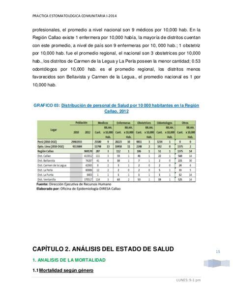 convocatoria cas hospital maria auxiliadora asis de la instituci 243 n educativa inicial maria auxiliadora