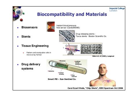 Cardio Memes - body sensor networks challenges applications