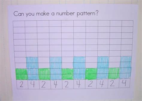 kindergarten pattern unit 1000 images about patterns unit on pinterest water