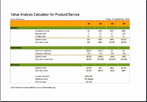 pricing schedule template lovely customer portfolio profitability analysis sheets