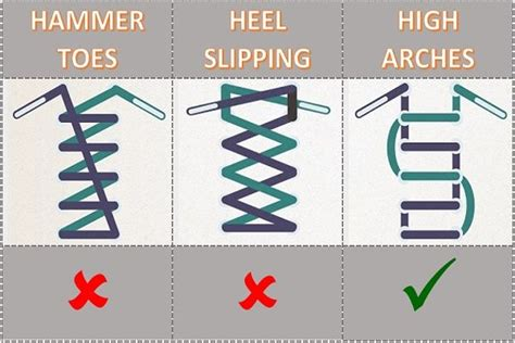 best laces for running shoes best 25 running shoes lacing ideas on running