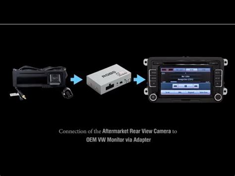 im trying to hook up an aftermarket radio in my 2003 gmc envoy slt i need to each colored how to connect aftermarket rear view to vw oem monitor