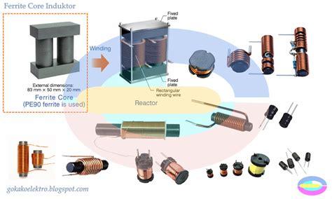 induktor unit variable inductor adalah 28 images komponen dasar elektronika induktor raynarea homebrew z