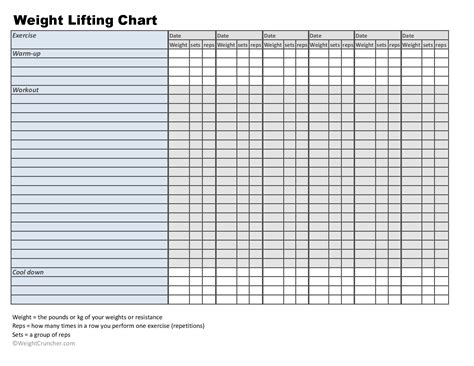 225 bench press chart 225 bench press chart 28 images bench press calculator