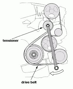 2004 honda cr v 4cyl 2.4l serpentine belt diagram
