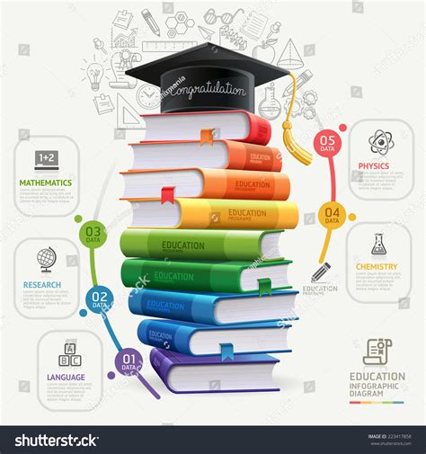 infographic book layout books step education infographics vector illustration