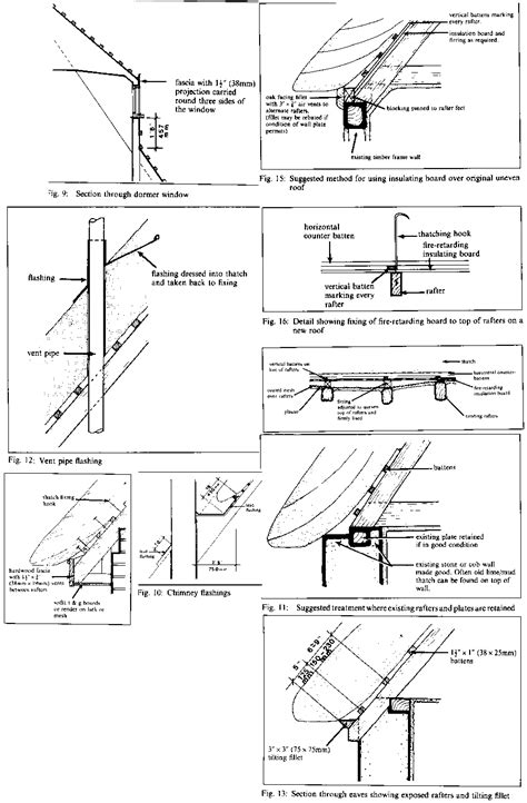 section 1377 a 2 thatch detail gif 903 215 1377 thatched roof pinterest