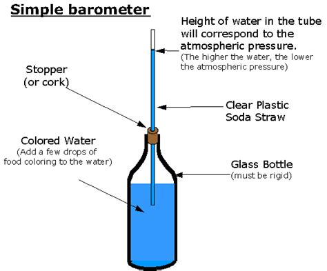 make your own barometer