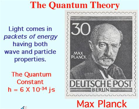 what is quantum theory of light nature of light