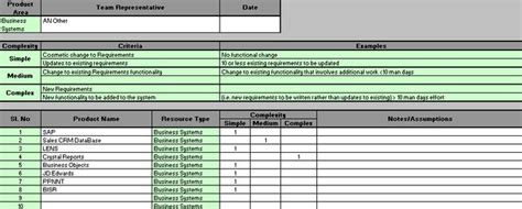 project cost estimate template spreadsheet estimating project costs estimate project cost project