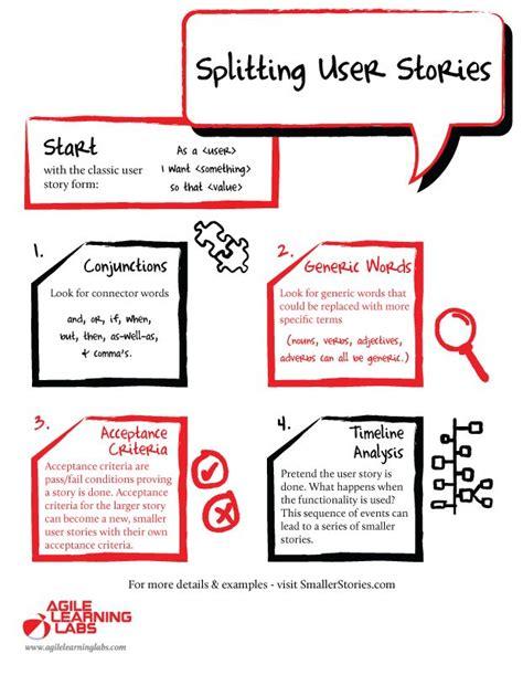 user story template pdf user story template pdf free template design