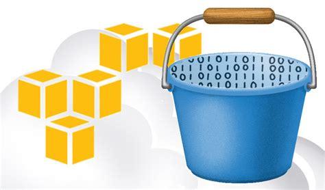 amazon s3 sensitive enterprise data exposed in amazon s3 public
