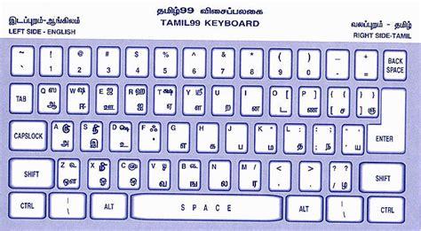 design font keyboard tamil font encoding standard standardised keyboard