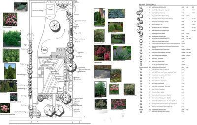 Landscape Design Application C Documents And Settingssusan Schlengermy