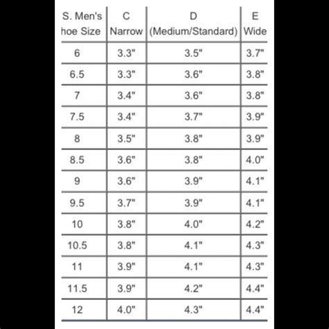 shoe size chart width and length shoe tip of the day there s more to your shoe size than
