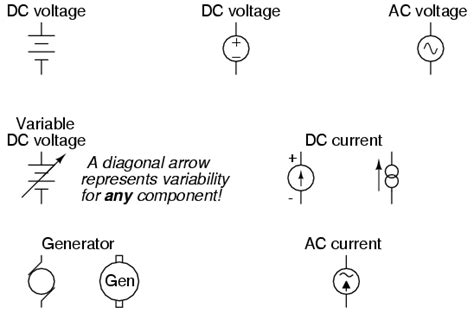 power sources circuit schematic symbols electronics