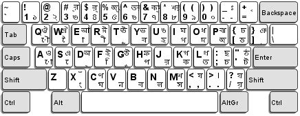 keyboard layout of bangla word ascii table keyboard layout 480 bengali india