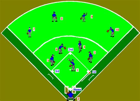 diagram of a baseball field baseball field diagram with cliparts co