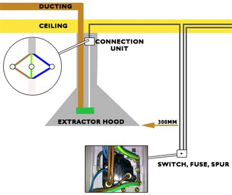 electrical helper wiring a kitchen extractor fan