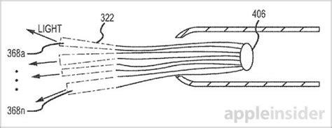 microsoft svela una nuova linea di visori per la realt 224 apple nuovo brevetto svela stilo multitouch avanzato