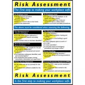 risk profiling seton uk