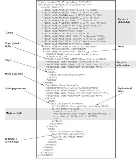 layout xml file xml file format