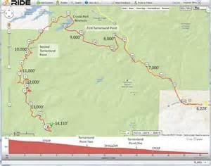 map of pikes peak colorado summit pikes peak colorado tandem third attempt 14 110