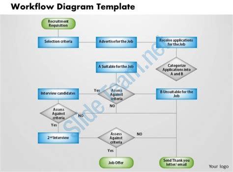 0514 Workflow Diagram Template Powerpoint Presentation Powerpoint Templates Backgrounds Workflow Template Powerpoint
